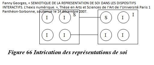 entanglement of self-representations
